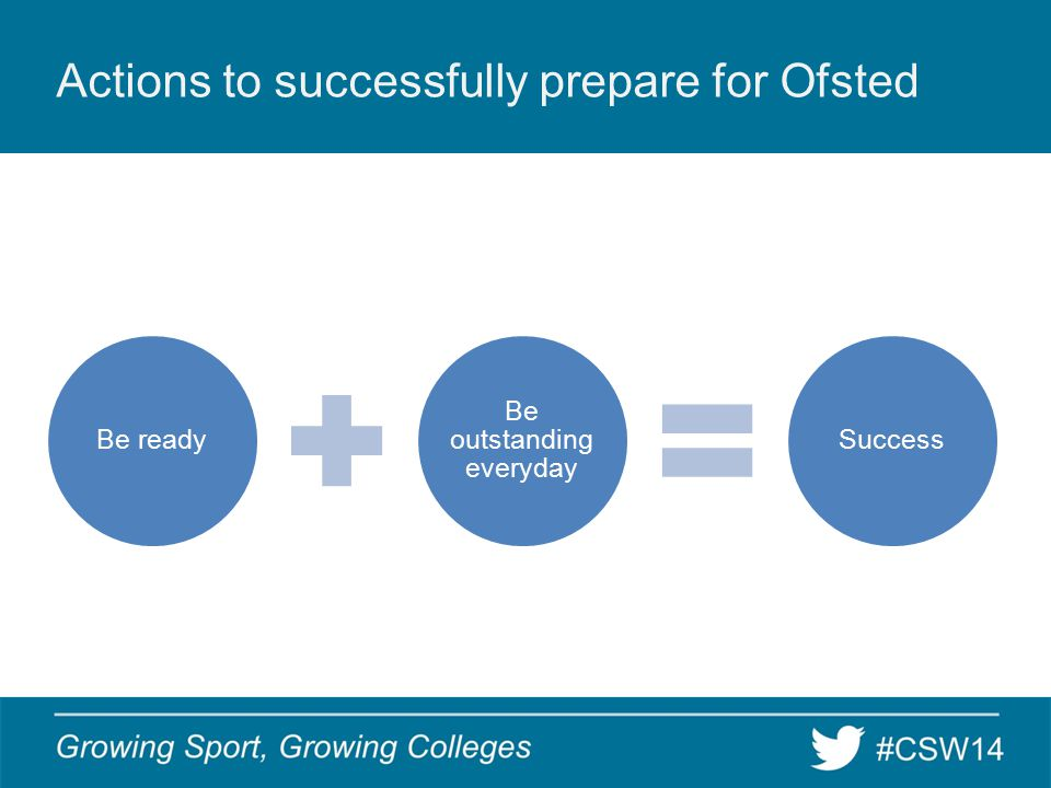 Actions to successfully prepare for Ofsted Be ready Be outstanding everyday Success