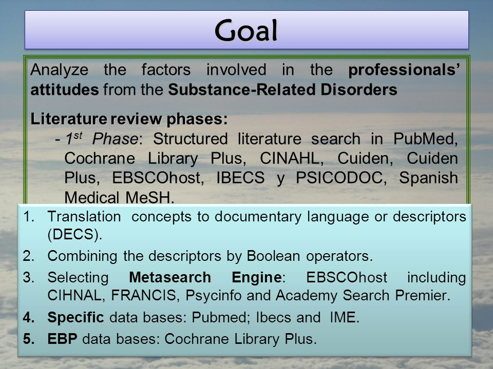 GoalGoal Analyze the factors involved in the professionals' attitudes from the Substance-Related Disorders Literature review phases: -1 st Phase: Structured literature search in PubMed, Cochrane Library Plus, CINAHL, Cuiden, Cuiden Plus, EBSCOhost, IBECS y PSICODOC, Spanish Medical MeSH.