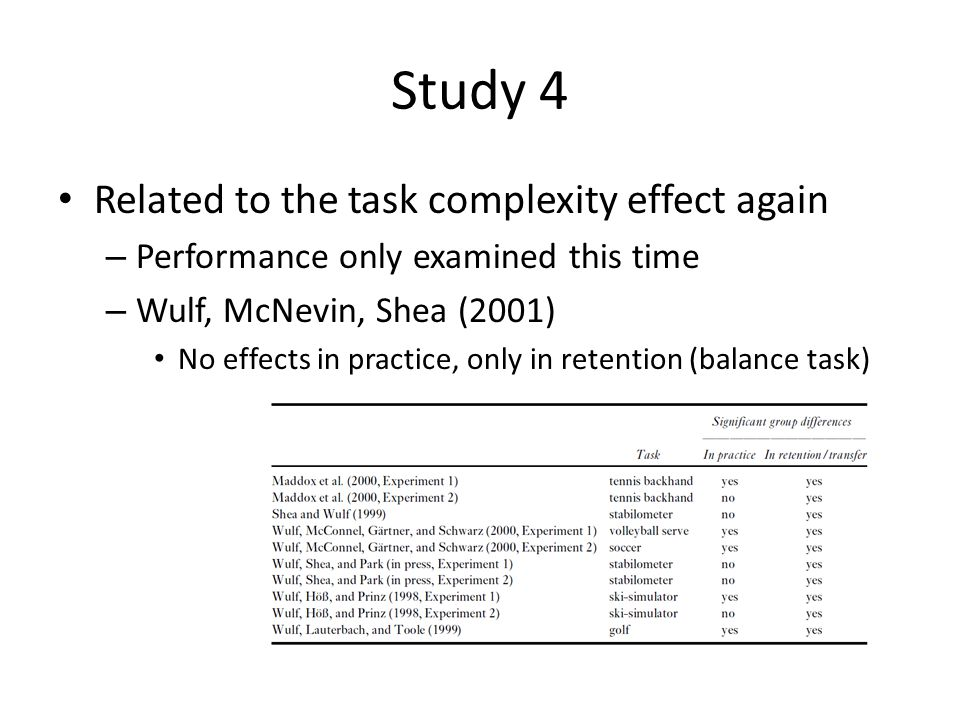 Study 4 Related to the task complexity effect again – Performance only examined this time – Wulf, McNevin, Shea (2001) No effects in practice, only in retention (balance task)