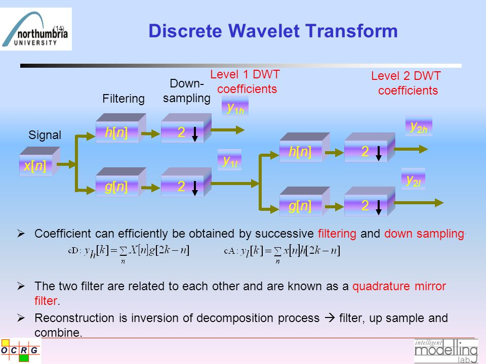 Discrete Wavelet Transform Level 1 DWT coefficients Level 2 DWT coefficients x[n]x[n] h[n]h[n] 2 g[n]g[n] 2 y1hy1h y1ly1l h[n]h[n] 2 g[n]g[n] 2 y2hy2h y2ly2l Signal Filtering Down- sampling  Coefficient can efficiently be obtained by successive filtering and down sampling.