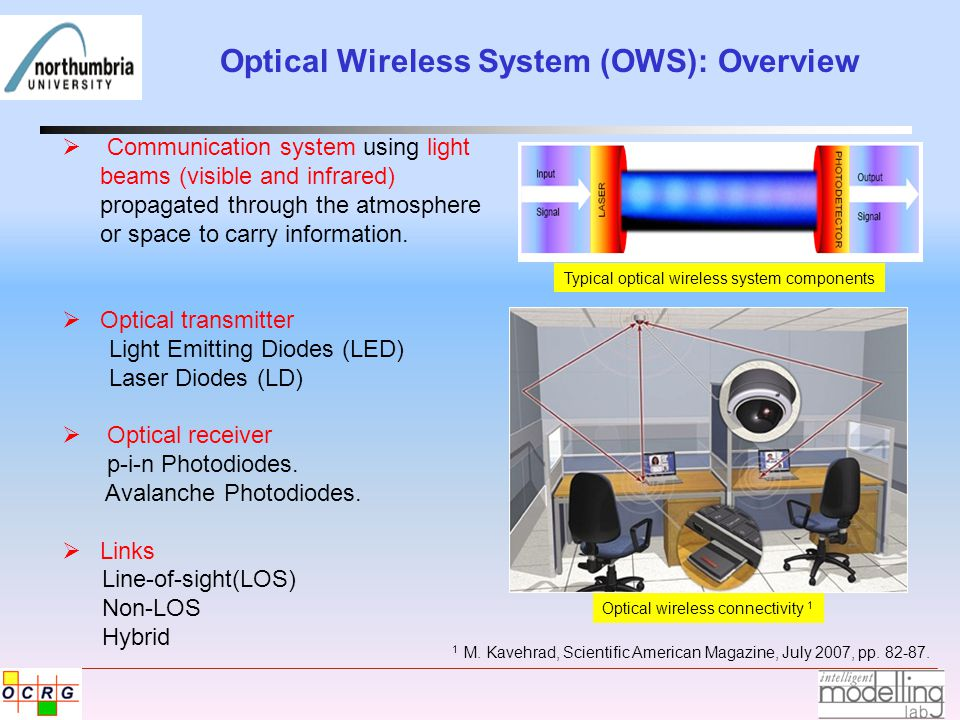 What OWS offers  Abundance bandwidth  High data rate  License free operation  High Directivity  small cell size  can support multiple devices within a room  Free from electromagnetic interference  suitable for hospital and library environment.