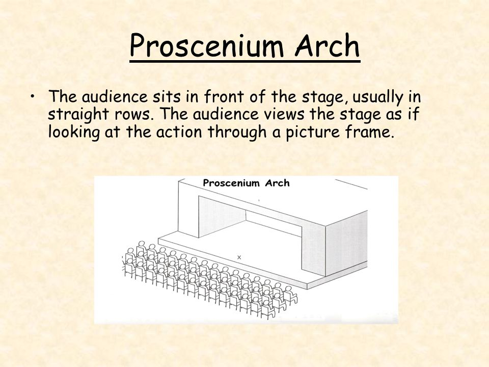 Proscenium Arch The audience sits in front of the stage, usually in straight rows. The audience views the stage as if looking at the action through a