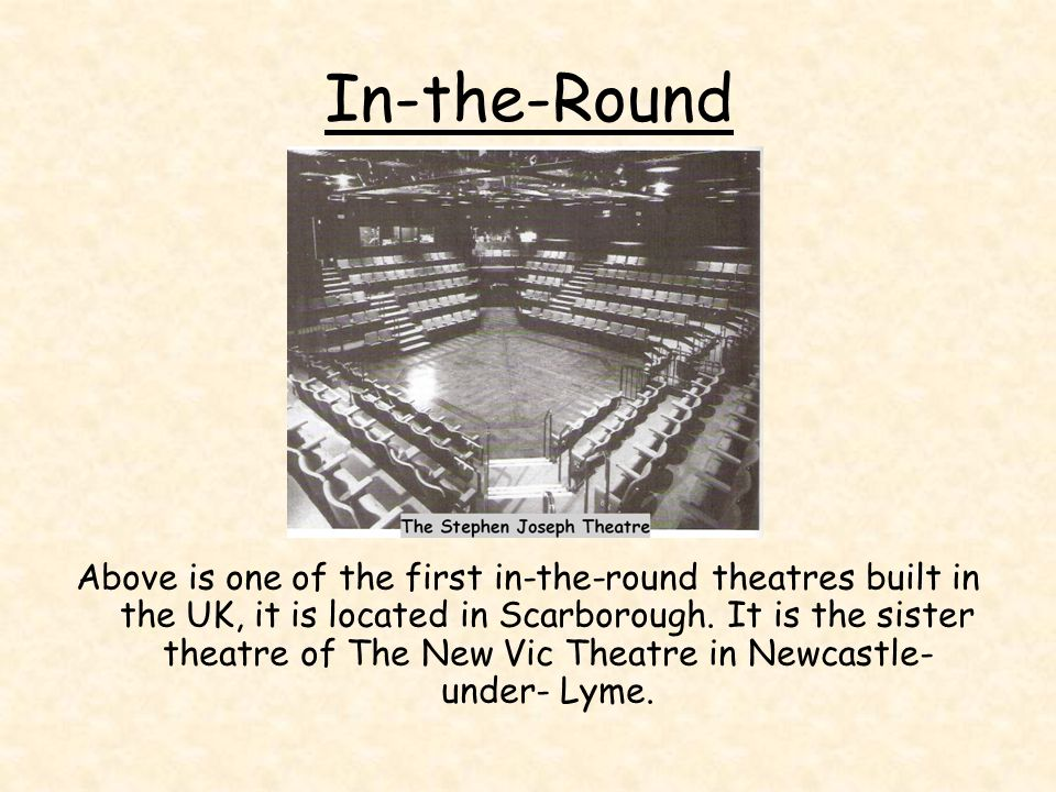 In-the-Round Above is one of the first in-the-round theatres built in the UK, it is located in Scarborough. It is the sister theatre of The New Vic Th