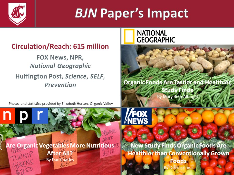 Circulation/Reach: 615 million FOX News, NPR, National Geographic Huffington Post, Science, SELF, Prevention Are Organic Vegetables More Nutritious Af
