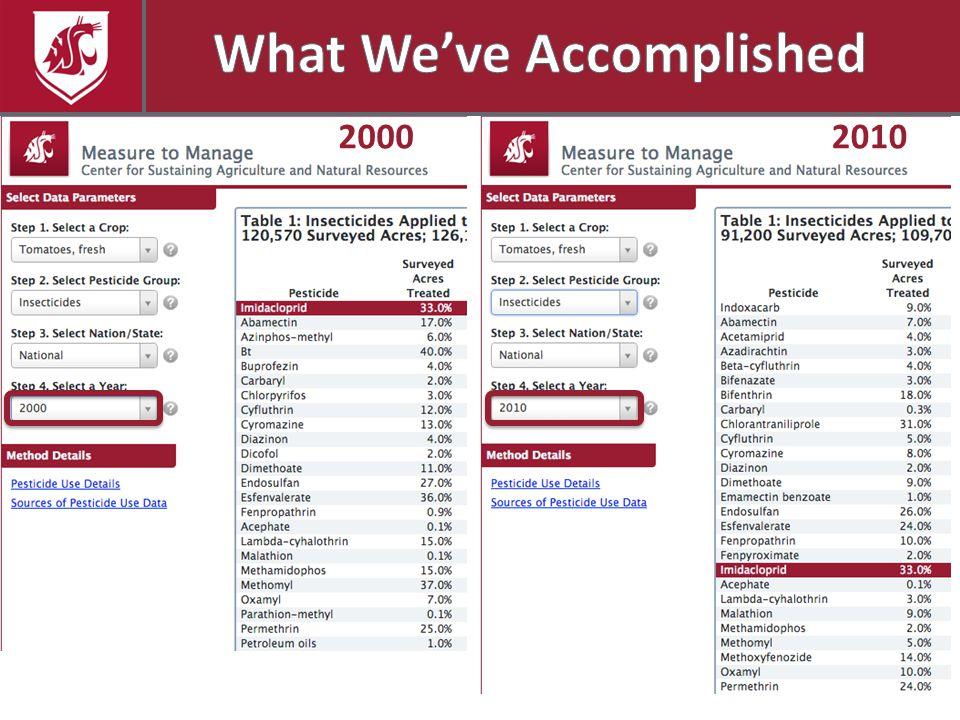 20002010