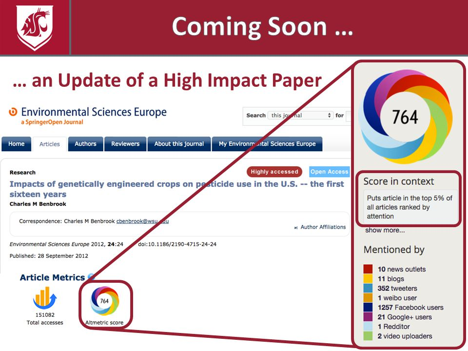 … an Update of a High Impact Paper