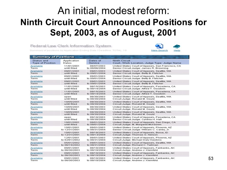 53 An initial, modest reform: Ninth Circuit Court Announced Positions for Sept, 2003, as of August, 2001