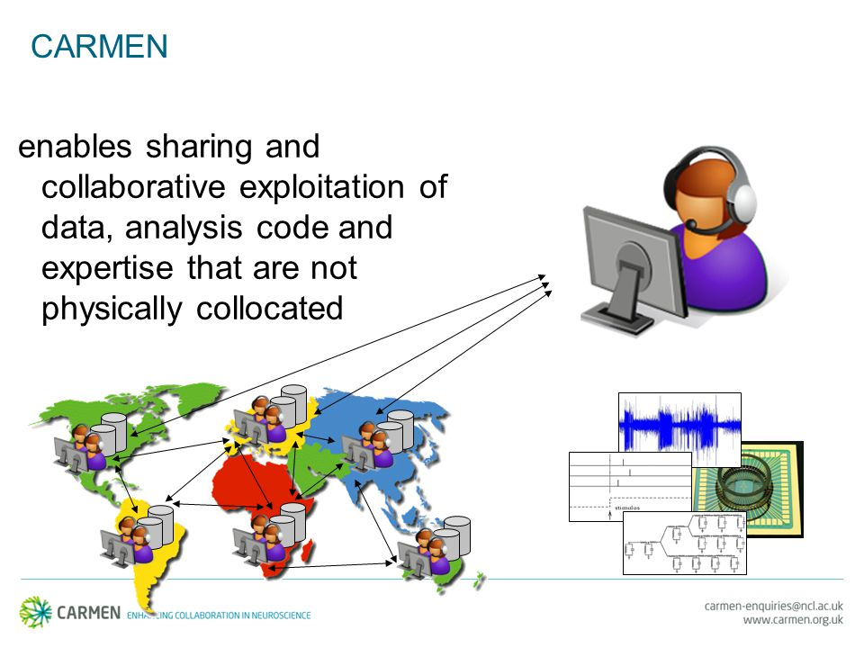 CARMEN enables sharing and collaborative exploitation of data, analysis code and expertise that are not physically collocated
