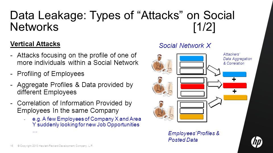 "© Copyright 2010 Hewlett-Packard Development Company, L.P. 16 Data Leakage: Types of ""Attacks"" on Social Networks [1/2] Vertical Attacks -Attacks focu"