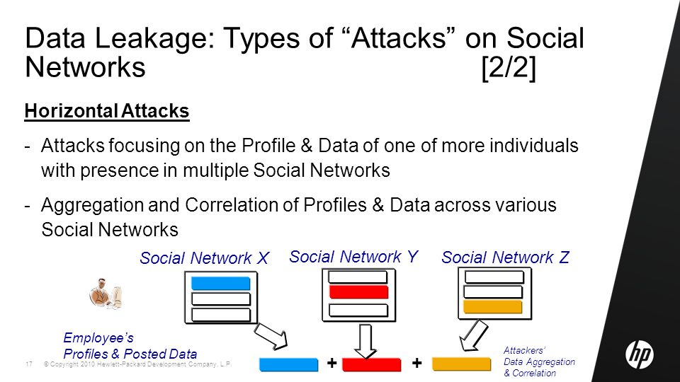 "© Copyright 2010 Hewlett-Packard Development Company, L.P. 17 Data Leakage: Types of ""Attacks"" on Social Networks [2/2] Horizontal Attacks -Attacks fo"