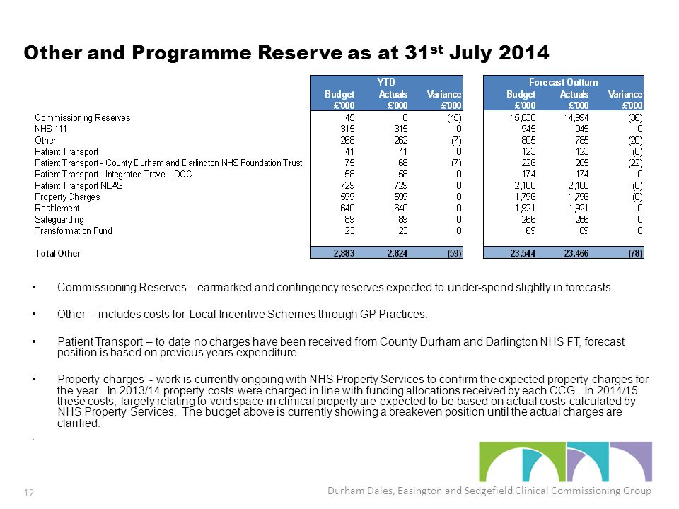 Other and Programme Reserve as at 31 st July 2014 Commissioning Reserves – earmarked and contingency reserves expected to under-spend slightly in forecasts.
