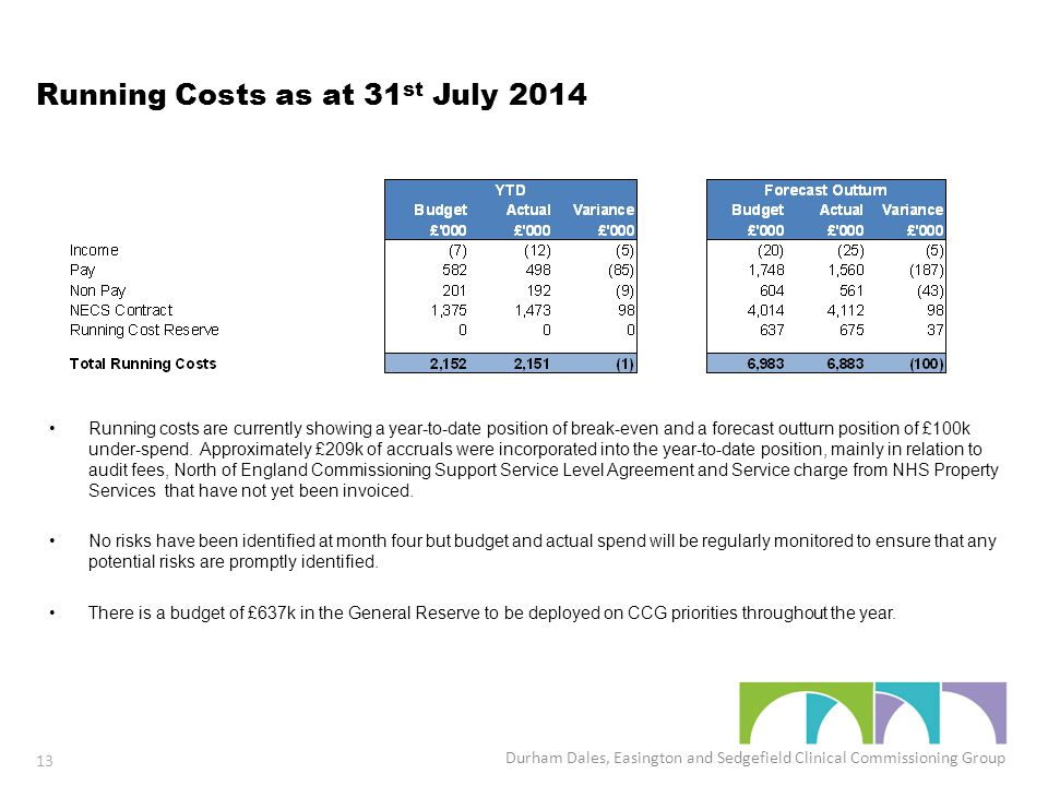 Running Costs as at 31 st July 2014 Running costs are currently showing a year-to-date position of break-even and a forecast outturn position of £100k under-spend.