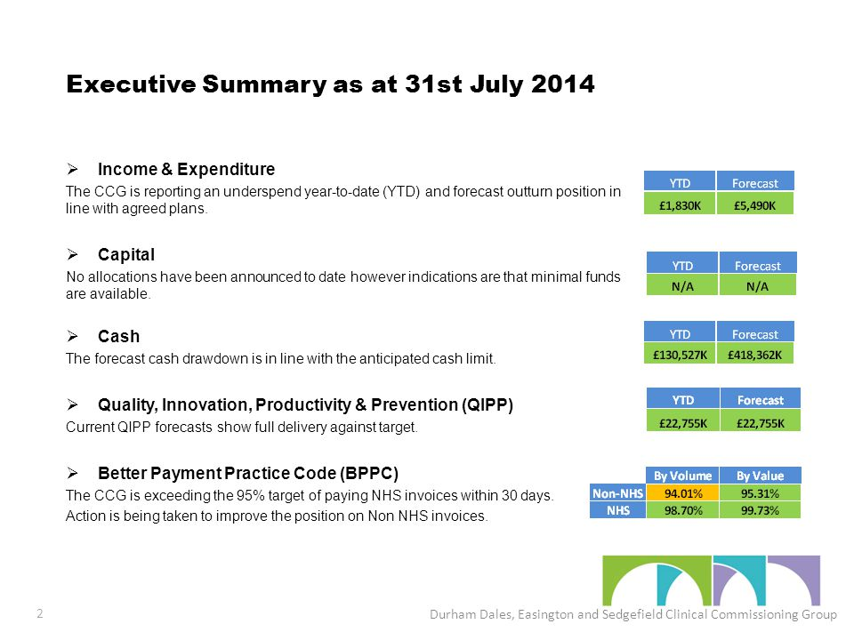 Executive Summary as at 31st July 2014  Income & Expenditure The CCG is reporting an underspend year-to-date (YTD) and forecast outturn position in line with agreed plans.