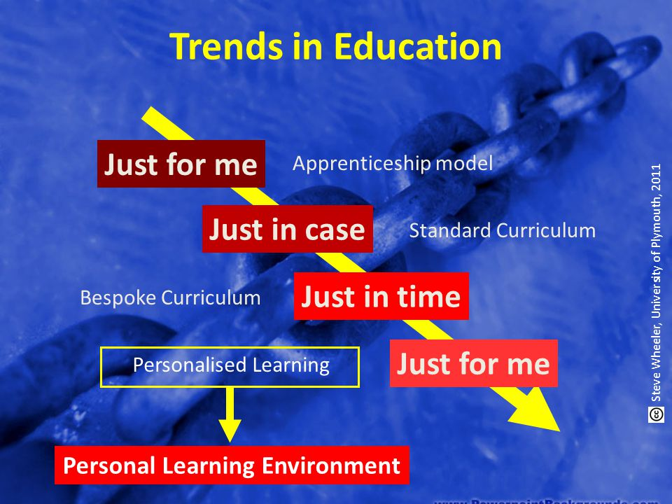 Trends in Education Just for me Apprenticeship model Just in case Standard Curriculum Just in time Bespoke Curriculum Just for me Personalised Learning Personal Learning Environment Steve Wheeler, University of Plymouth, 2011