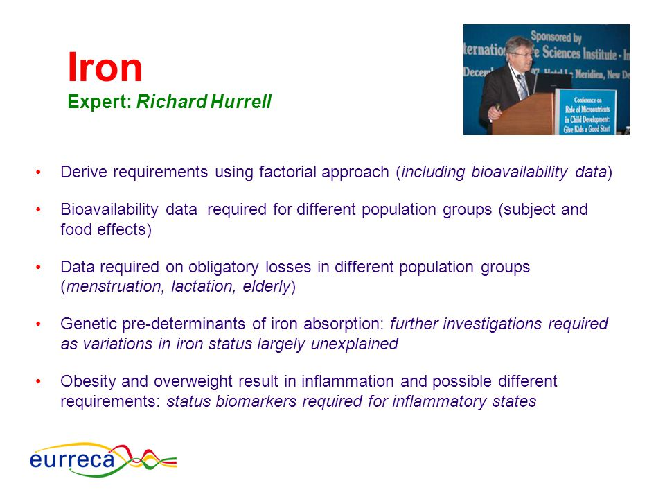 Iron Expert: Richard Hurrell Derive requirements using factorial approach (including bioavailability data) Bioavailability data required for different