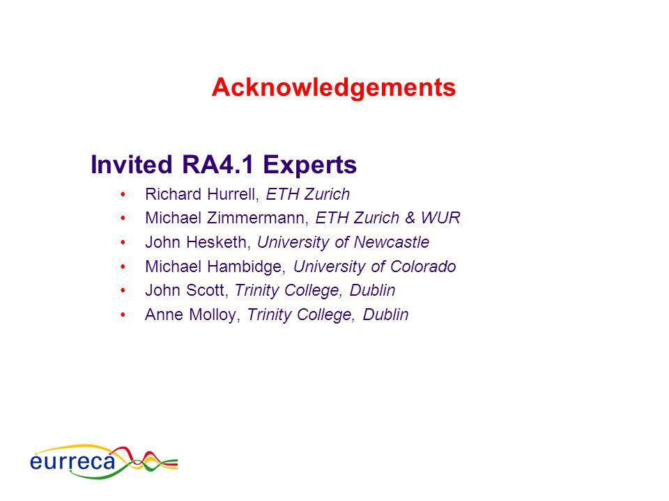 Acknowledgements Invited RA4.1 Experts Richard Hurrell, ETH Zurich Michael Zimmermann, ETH Zurich & WUR John Hesketh, University of Newcastle Michael Hambidge, University of Colorado John Scott, Trinity College, Dublin Anne Molloy, Trinity College, Dublin