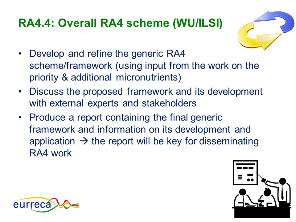 Develop and refine the generic RA4 scheme/framework (using input from the work on the priority & additional micronutrients) Discuss the proposed frame