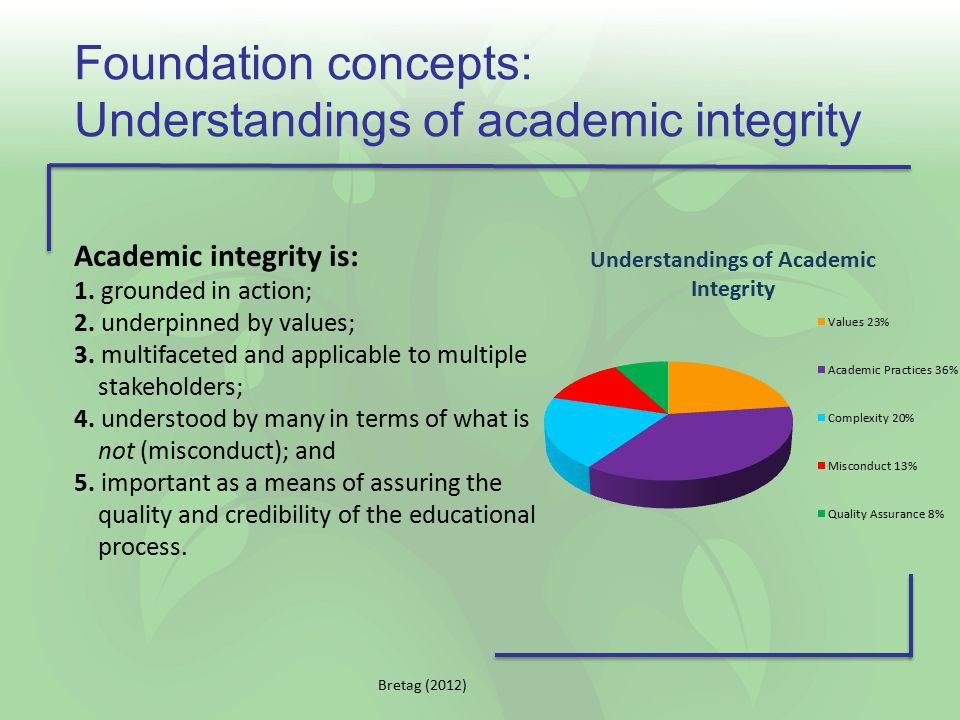 Foundation concepts: Understandings of academic integrity Academic integrity is: 1. grounded in action; 2. underpinned by values; 3. multifaceted and