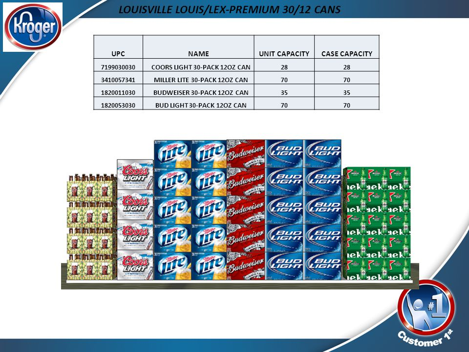 LOUISVILLE LOUIS/LEX-PREMIUM 30/12 CANS UPCNAMEUNIT CAPACITYCASE CAPACITY 7199030030 COORS LIGHT 30-PACK 12OZ CAN28 3410057341 MILLER LITE 30-PACK 12OZ CAN70 1820011030 BUDWEISER 30-PACK 12OZ CAN35 1820053030 BUD LIGHT 30-PACK 12OZ CAN70
