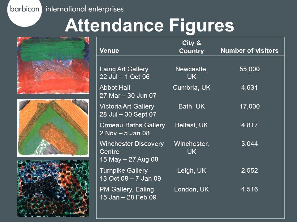 Attendance Figures Venue City & CountryNumber of visitors Laing Art Gallery 22 Jul – 1 Oct 06 Newcastle, UK 55,000 Abbot Hall 27 Mar – 30 Jun 07 Cumbr