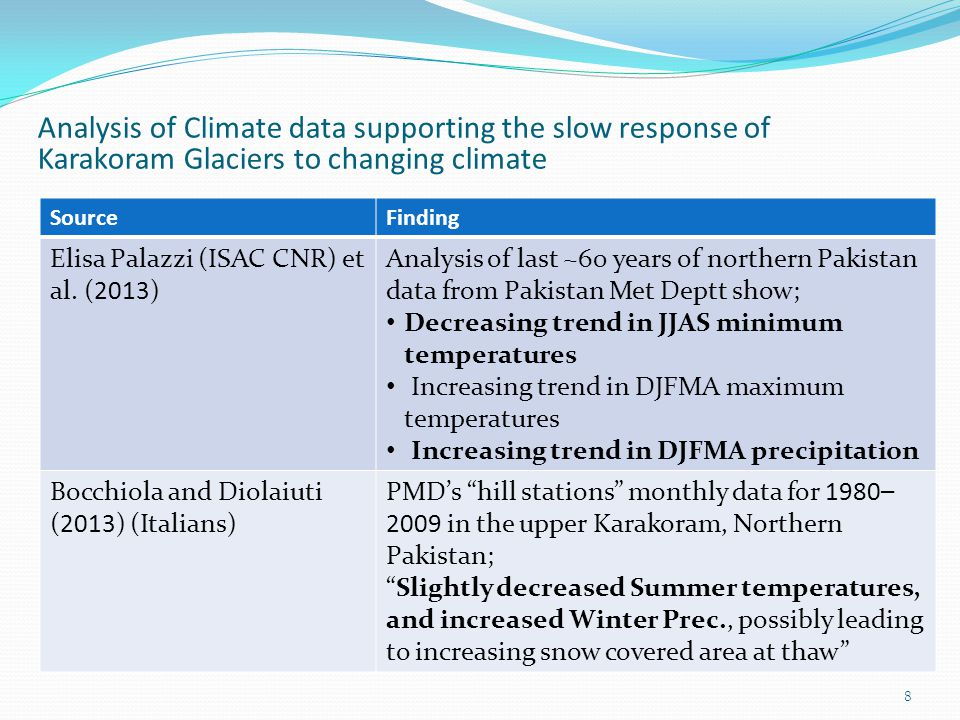 9 Cliamte Change Research at GCISC GCISC Climatology Development of regional and Pakistan specific CC scenarios using RCMs (RegCM, Precis, WRF etc.) Water Resources and Glaciology Assessment of CC impacts on Pakistan water resources using RS/GIS techniques and hydrological models Agriculture Assessment of CC impacts on Pakistan's agriculture using Crop simulation models Assist national planners and policymakers in strategic planning in the wake of Climate Change concern and raise public awareness