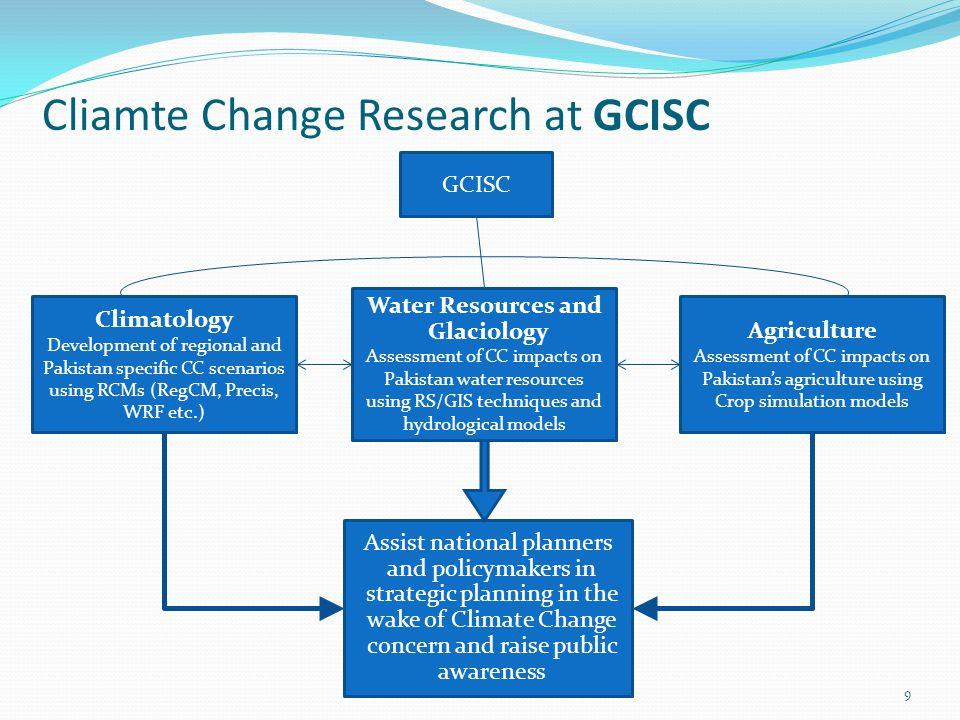 10 Major Collaborating International Partners APNAsia Pacific Network for Global Change Research, Japan; ASICTPAbdus Salam Int.