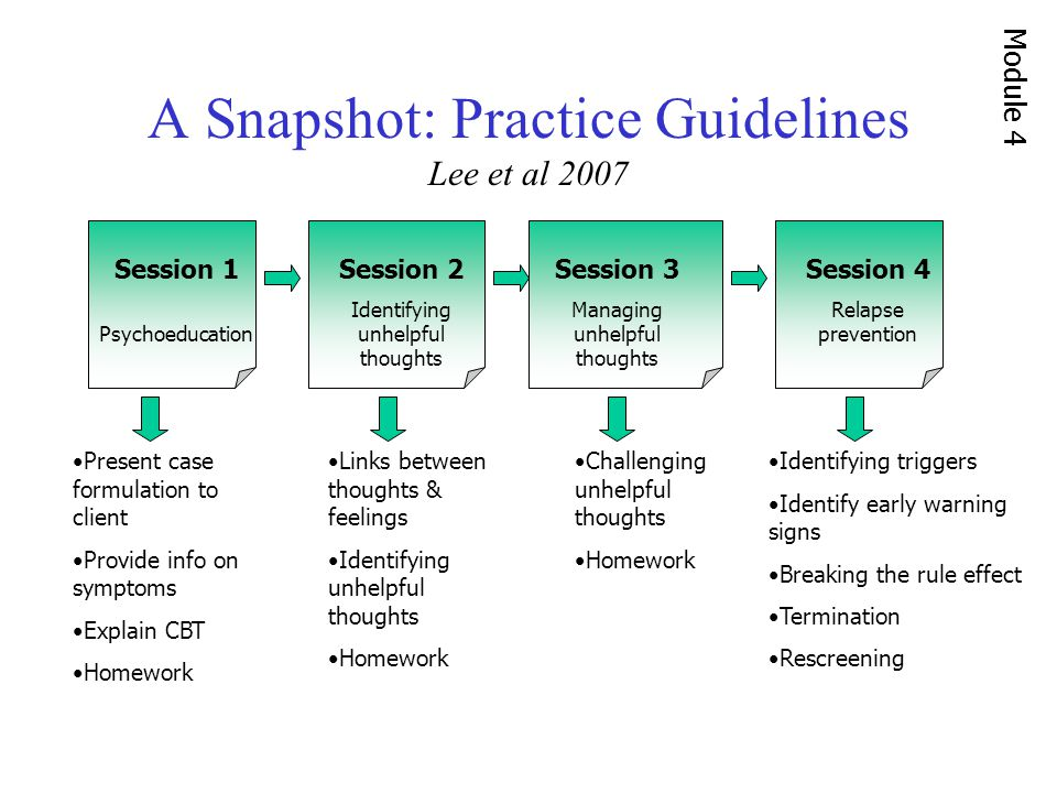 A Snapshot: Practice Guidelines Lee et al 2007 Session 1 Psychoeducation Session 2 Identifying unhelpful thoughts Session 3 Managing unhelpful thought