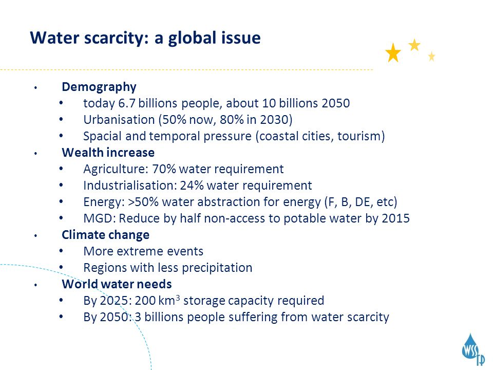 Water scarcity: a global issue Demography today 6.7 billions people, about 10 billions 2050 Urbanisation (50% now, 80% in 2030) Spacial and temporal pressure (coastal cities, tourism) Wealth increase Agriculture: 70% water requirement Industrialisation: 24% water requirement Energy: >50% water abstraction for energy (F, B, DE, etc) MGD: Reduce by half non-access to potable water by 2015 Climate change More extreme events Regions with less precipitation World water needs By 2025: 200 km 3 storage capacity required By 2050: 3 billions people suffering from water scarcity