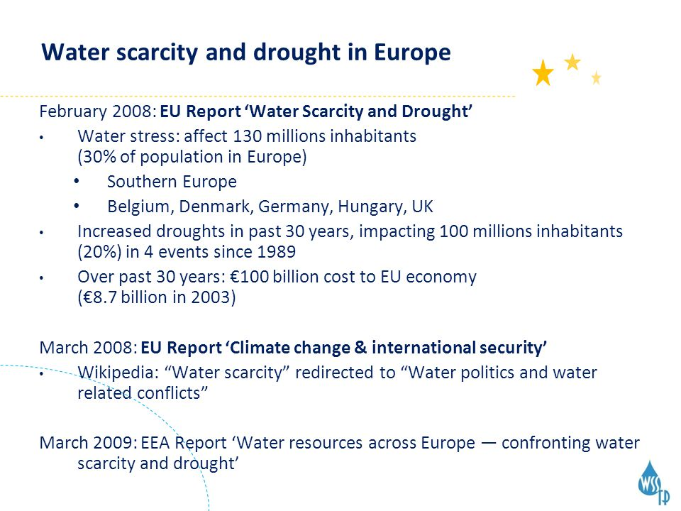 Water scarcity and drought in Europe February 2008: EU Report 'Water Scarcity and Drought' Water stress: affect 130 millions inhabitants (30% of population in Europe) Southern Europe Belgium, Denmark, Germany, Hungary, UK Increased droughts in past 30 years, impacting 100 millions inhabitants (20%) in 4 events since 1989 Over past 30 years: €100 billion cost to EU economy (€8.7 billion in 2003) March 2008: EU Report 'Climate change & international security' Wikipedia: Water scarcity redirected to Water politics and water related conflicts March 2009: EEA Report 'Water resources across Europe — confronting water scarcity and drought'
