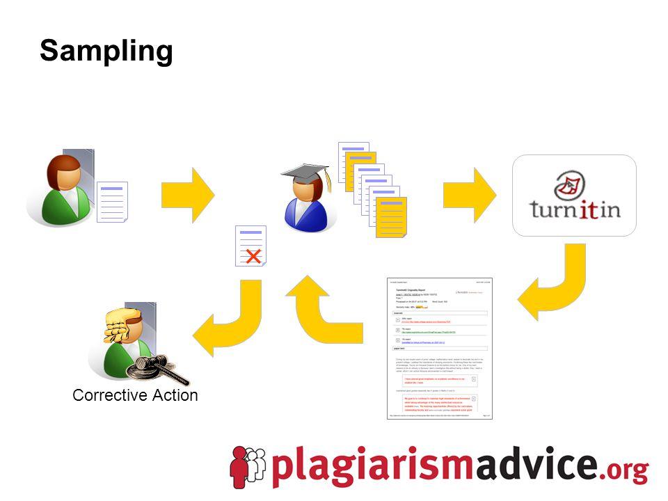Sampling  Corrective Action