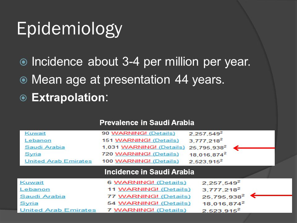 Epidemiology  Incidence about 3-4 per million per year.