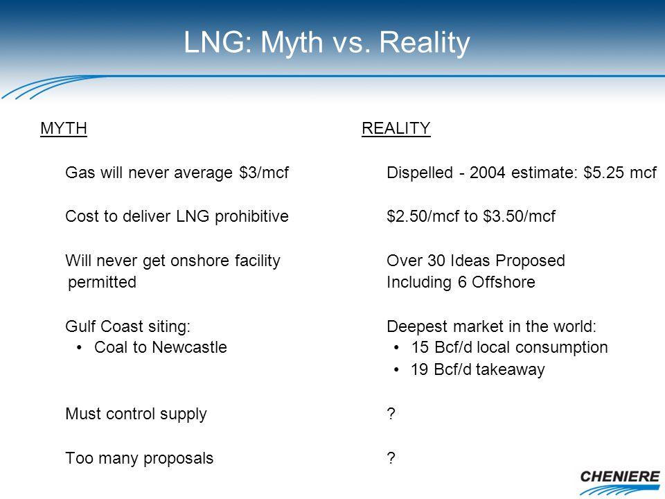 LNG: Myth vs.