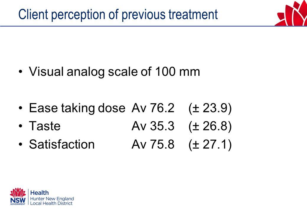 Client perception of previous treatment Visual analog scale of 100 mm Ease taking dose Av 76.2 (± 23.9) TasteAv 35.3 (± 26.8) SatisfactionAv 75.8 (± 27.1)