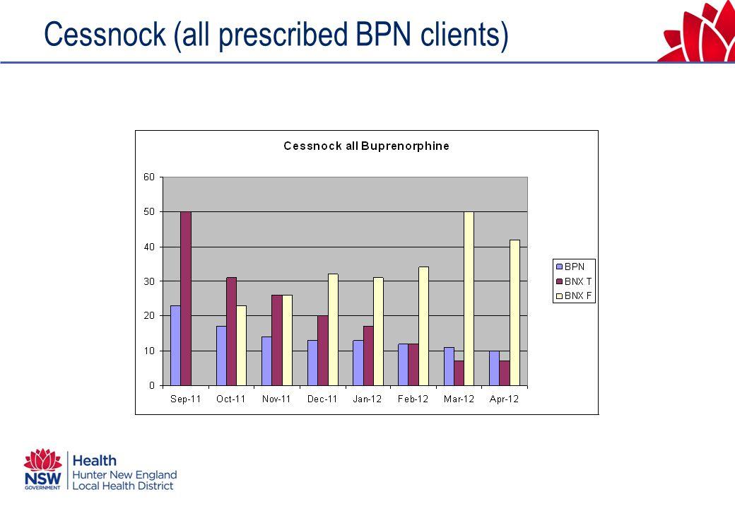 Cessnock (all prescribed BPN clients)