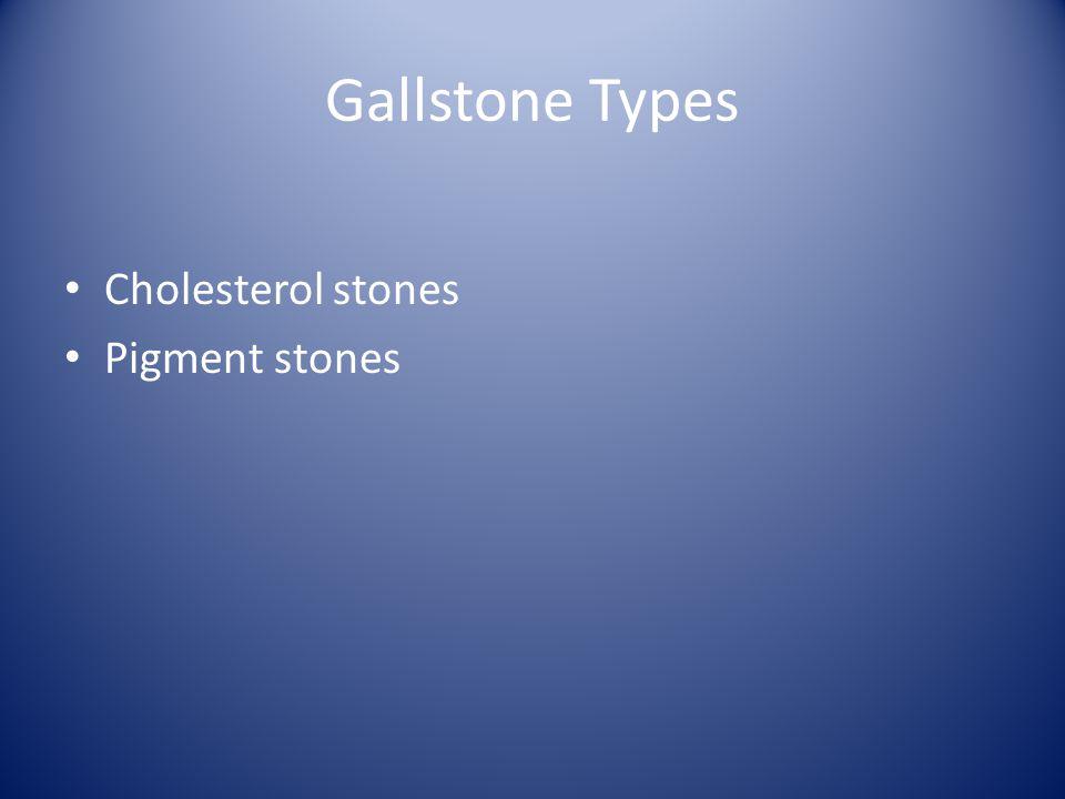 Gallstone Types Cholesterol stones Pigment stones