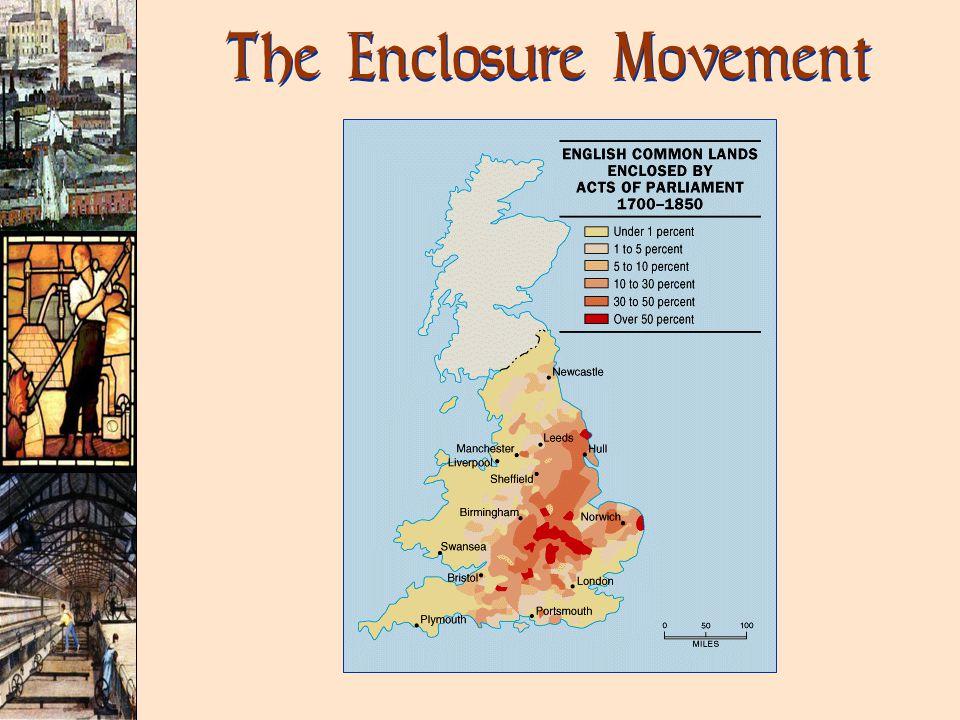 The Enclosure Movement