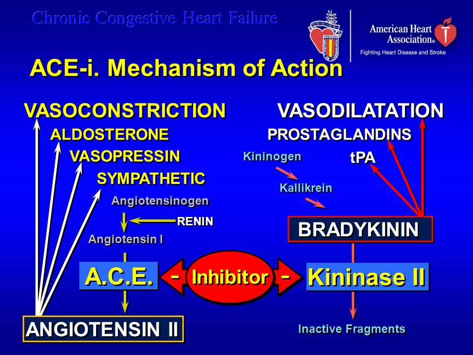 VASOCONSTRICTION VASODILATATION Kininogen Kallikrein Inactive Fragments Angiotensinogen Angiotensin I RENIN Kininase II Inhibitor ALDOSTERONE SYMPATHETIC VASOPRESSIN PROSTAGLANDINS tPA ANGIOTENSIN II BRADYKININ ACE-i.