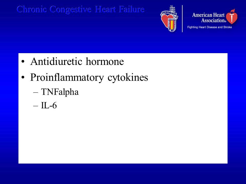 Antidiuretic hormone Proinflammatory cytokines –TNFalpha –IL-6