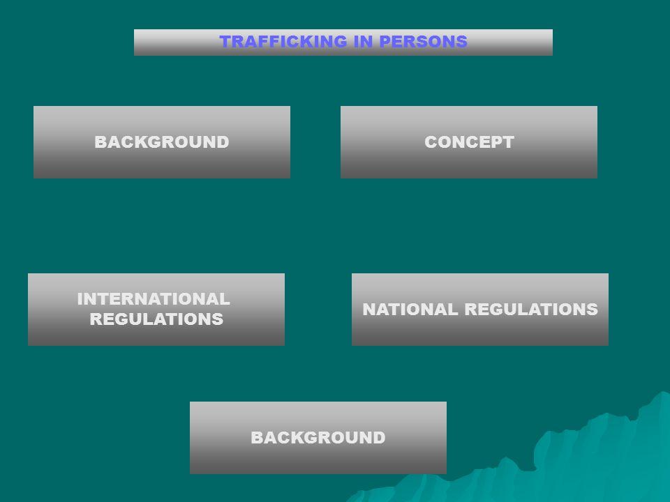 BACKGROUNDCONCEPT INTERNATIONAL REGULATIONS BACKGROUND NATIONAL REGULATIONS TRAFFICKING IN PERSONS