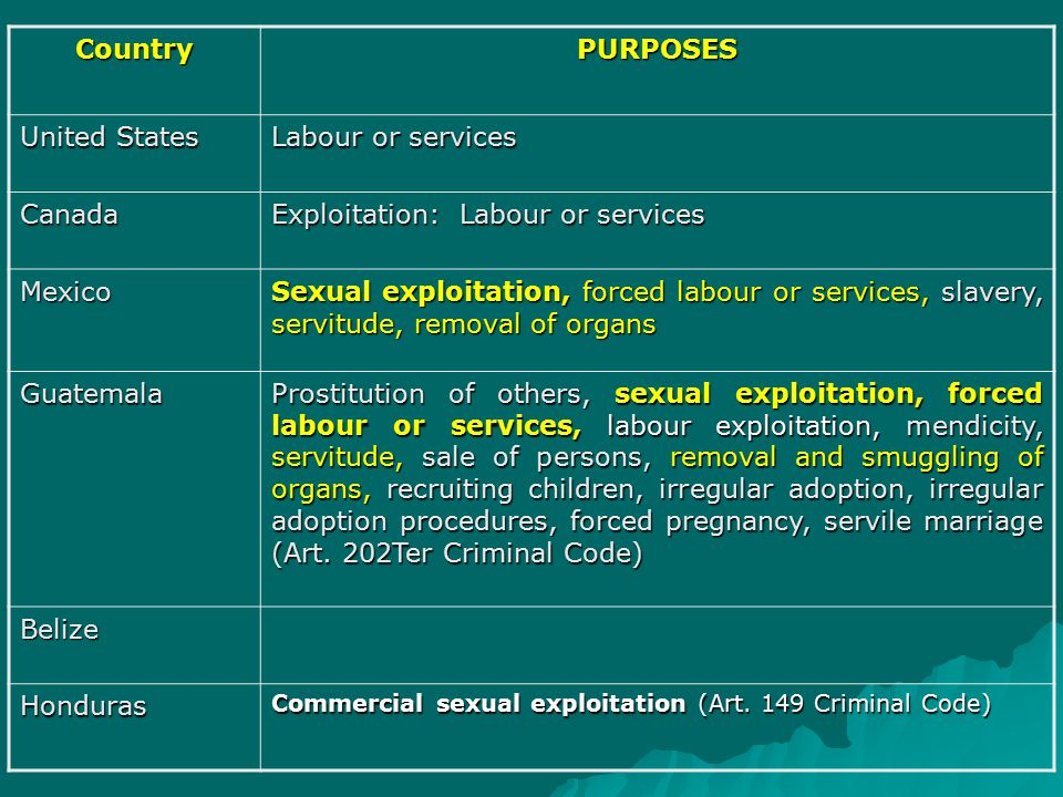 CountryPURPOSES United States Labour or services Canada Exploitation: Labour or services Mexico Sexual exploitation, forced labour or services, slaver