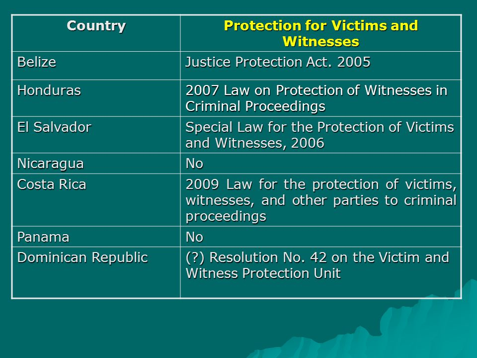 Country Protection for Victims and Witnesses Belize Justice Protection Act. 2005 Honduras 2007 Law on Protection of Witnesses in Criminal Proceedings