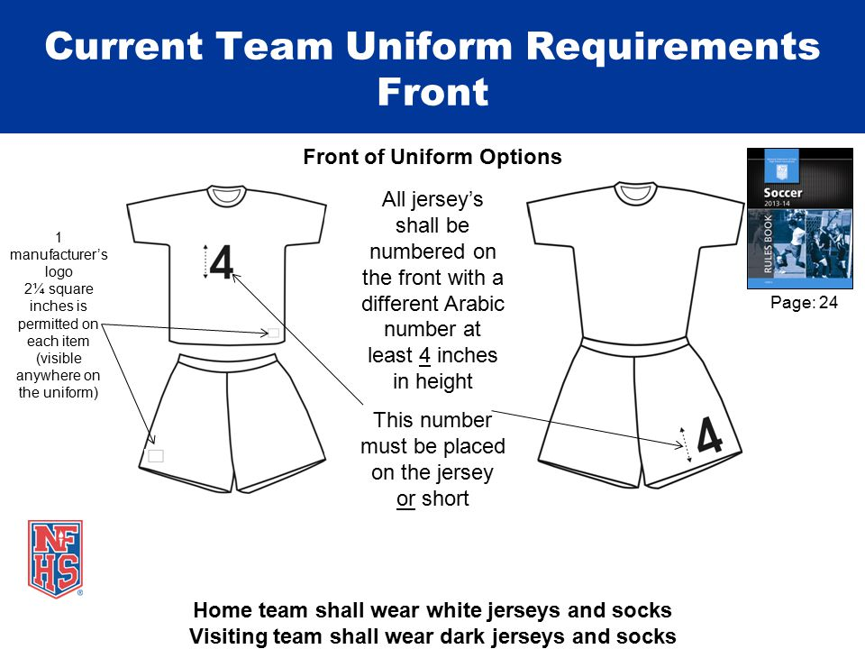 Shoes must be worn by all participants Back of Uniform Current Team Uniform Requirements Back All jersey's shall be numbered on the back with a different Arabic number at least 6 inches in height Both socks shall be the same color, with the home team wearing solid white socks and the visiting team wearing socks of a single dominant color, but not necessarily the color of the jersey Page: 24