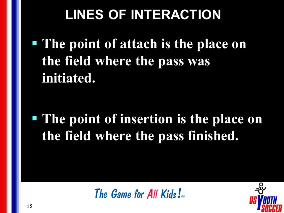 15 LINES OF INTERACTION  The point of attach is the place on the field where the pass was initiated.  The point of insertion is the place on the fie