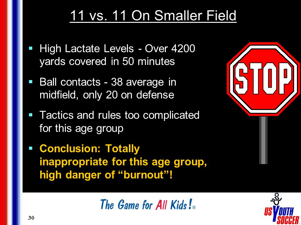 30 11 vs. 11 On Smaller Field  High Lactate Levels - Over 4200 yards covered in 50 minutes  Ball contacts - 38 average in midfield, only 20 on defen