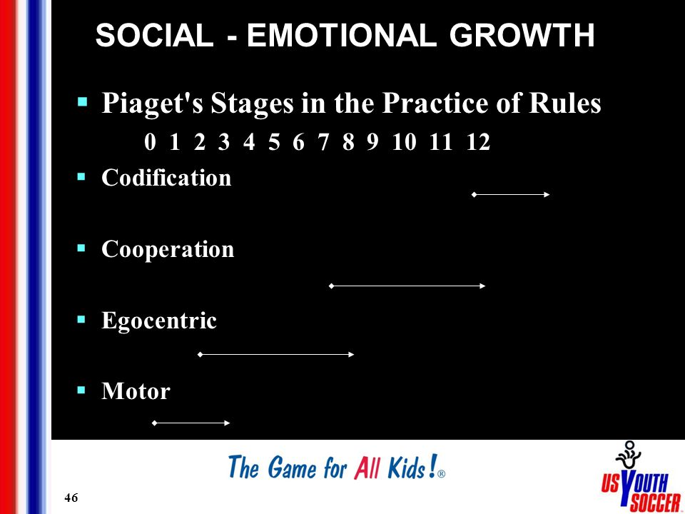 46 SOCIAL - EMOTIONAL GROWTH  Piaget s Stages in the Practice of Rules 0 1 2 3 4 5 6 7 8 9 10 11 12  Codification  Cooperation  Egocentric  Motor