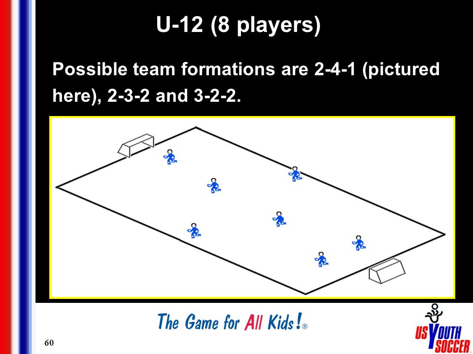 60 U-12 (8 players) Possible team formations are 2-4-1 (pictured here), 2-3-2 and 3-2-2.