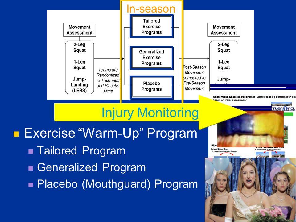 "Exercise ""Warm-Up"" Program Tailored Program Generalized Program Placebo (Mouthguard) Program In-season Injury Monitoring"