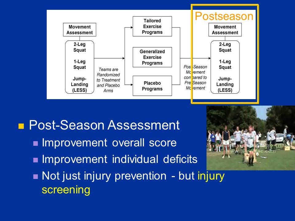 Post-Season Assessment Improvement overall score Improvement individual deficits Not just injury prevention - but injury screening Postseason