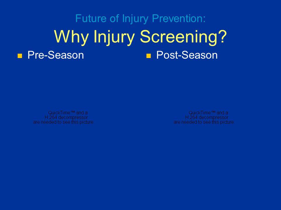 Pre-Season Future of Injury Prevention: Why Injury Screening? Post-Season