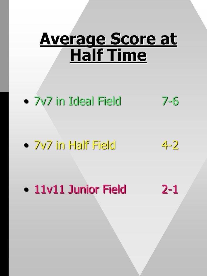Average Score at Half Time 7v7 in Ideal Field7-67v7 in Ideal Field7-6 7v7 in Half Field4-27v7 in Half Field4-2 11v11 Junior Field2-111v11 Junior Field2-1